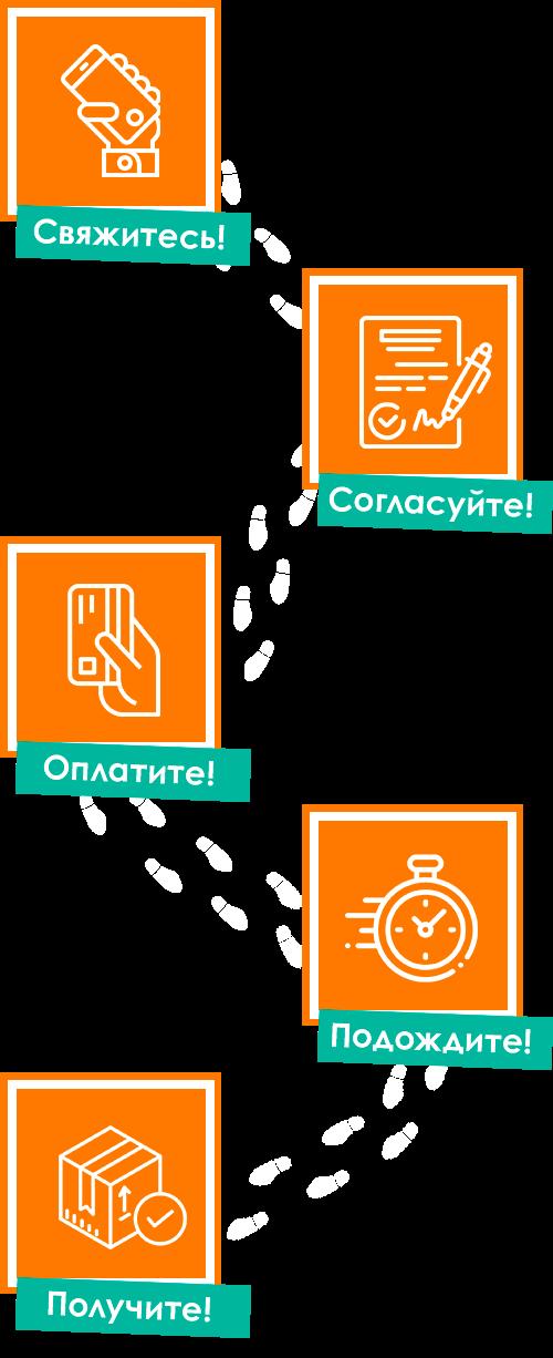Как купить окна и двери в Запорожье оптом мобильная версия