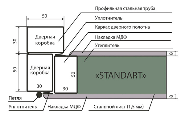 Схема двери Standart Запорожье